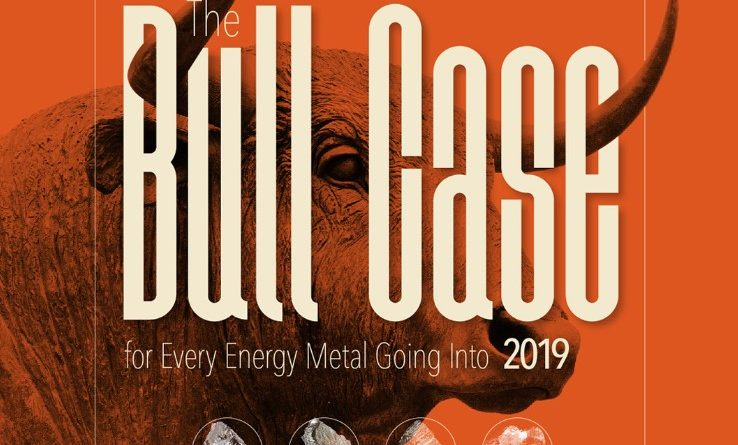 Bull Case For Energy Metals