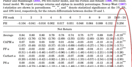 Herding And Mutual Fund Performance