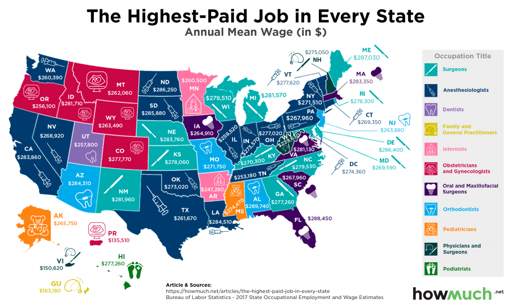 Highest-Paid Job In Every State