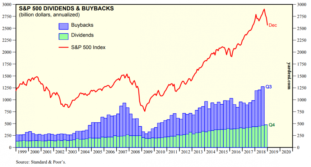 Insiders Buybacks