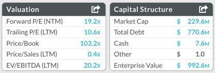 Macro Update Stock Shopping List