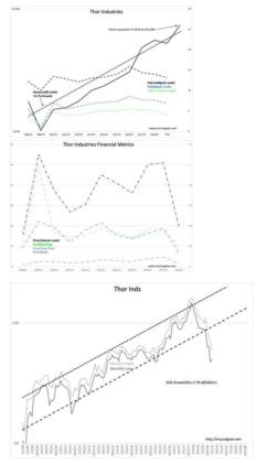 Market Prices Market Psychology