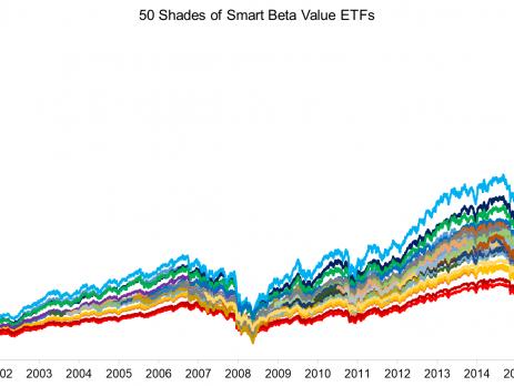 Smart Beta Value ETFs