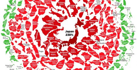 Snowball Of Government Debt