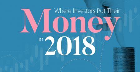 2018 Fund Flows