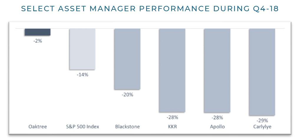 Broyhill Asset Management