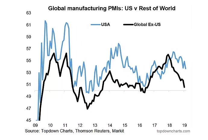 Global Macro Currents And Stock Market Signs