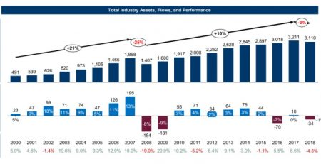 Hedge Funds PIP