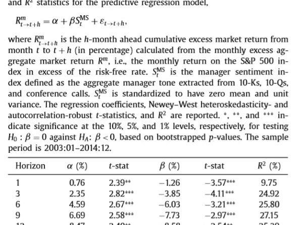 Manager Sentiment And Stock Returns