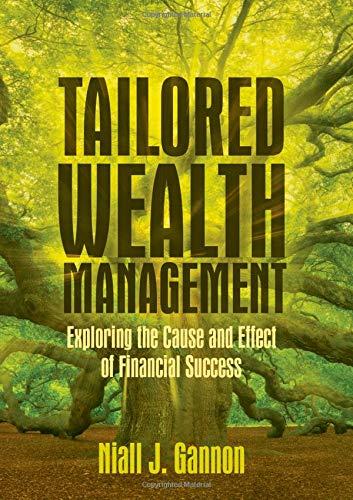 Niall J. Gannon, Tailored Wealth Management