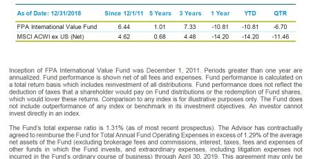 FPA International Value Fund