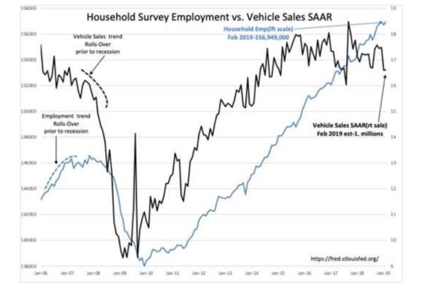 Recession Talk