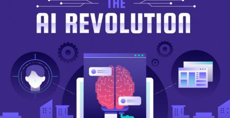 AI Revolution