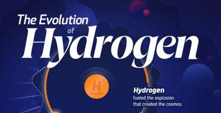 Evolution Of Hydrogen