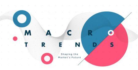 Macro Trends
