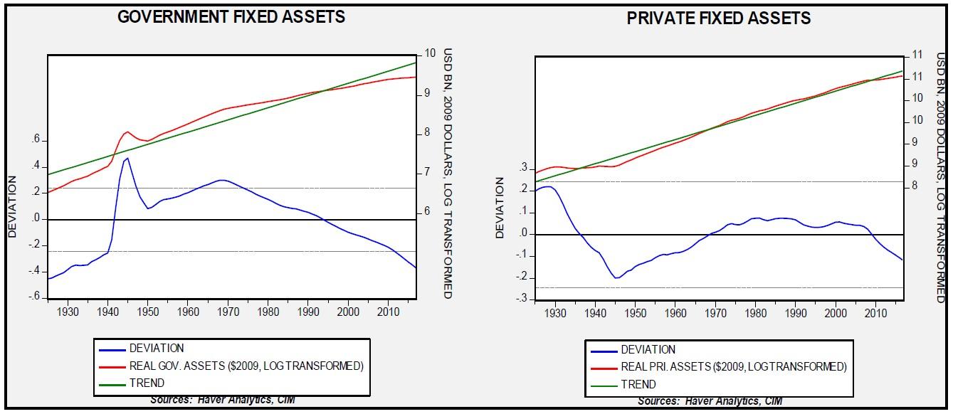 Modern Monetary Theory