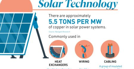Copper Clean Energy