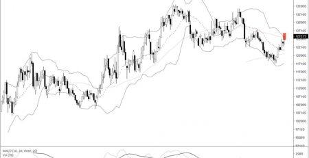 EM Hoodwinking Investors