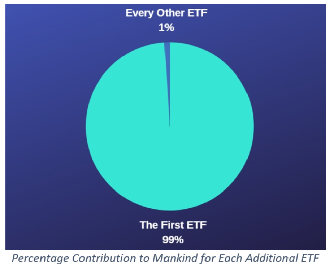 ETF Product Development