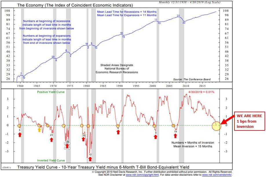 Valuation Data