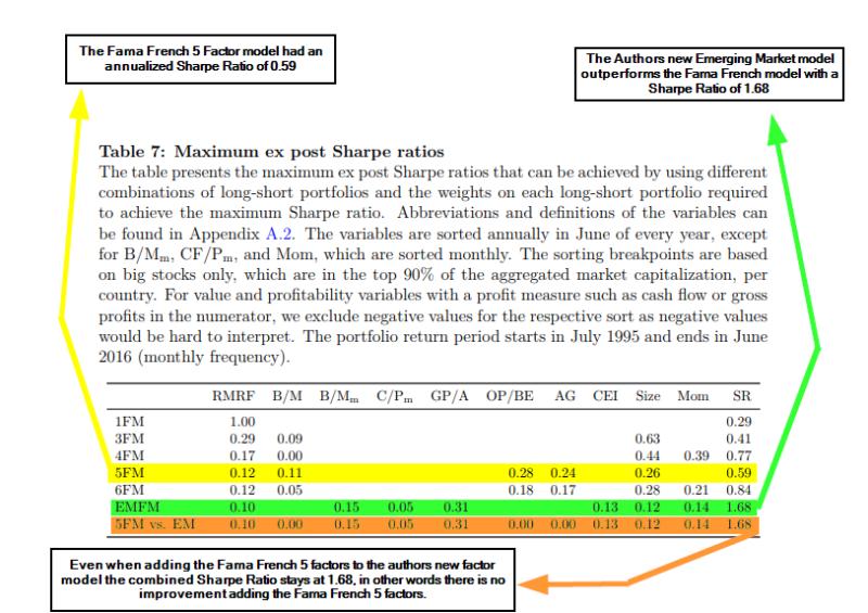 Emerging Market Stock Returns