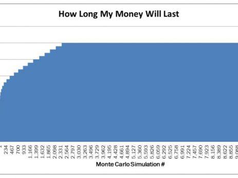 Money Last