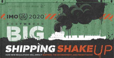 Shipping Shake-Up