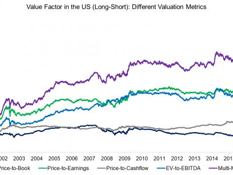Value Factor