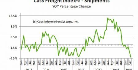 Freight Slowdown