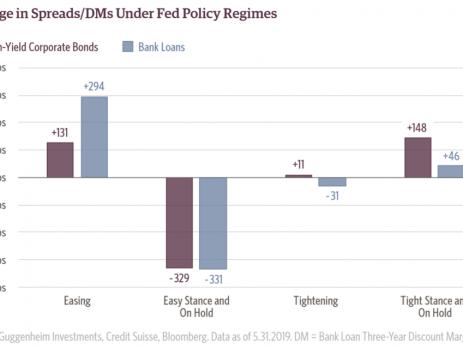 Misdiagnosed U.S. Economy