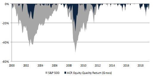 Alpine Capital Research