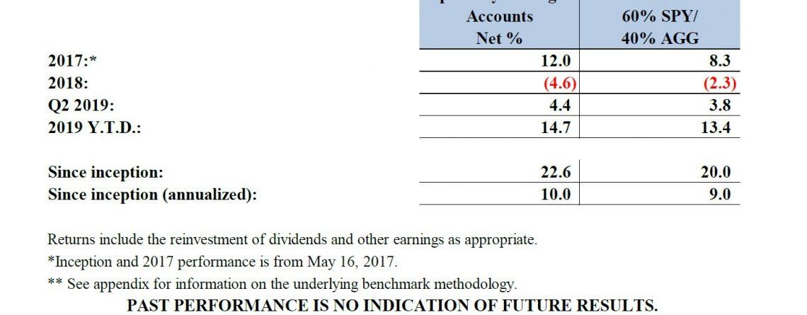 Barac Capital Management