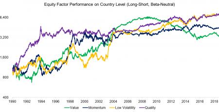 Factor Investing