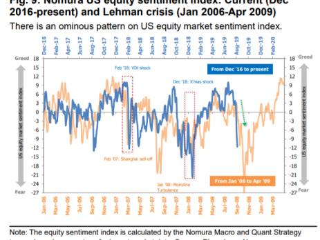 US equities
