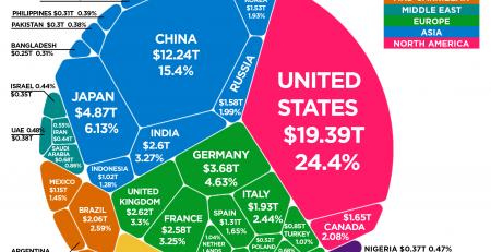 USA vs. China Trade War