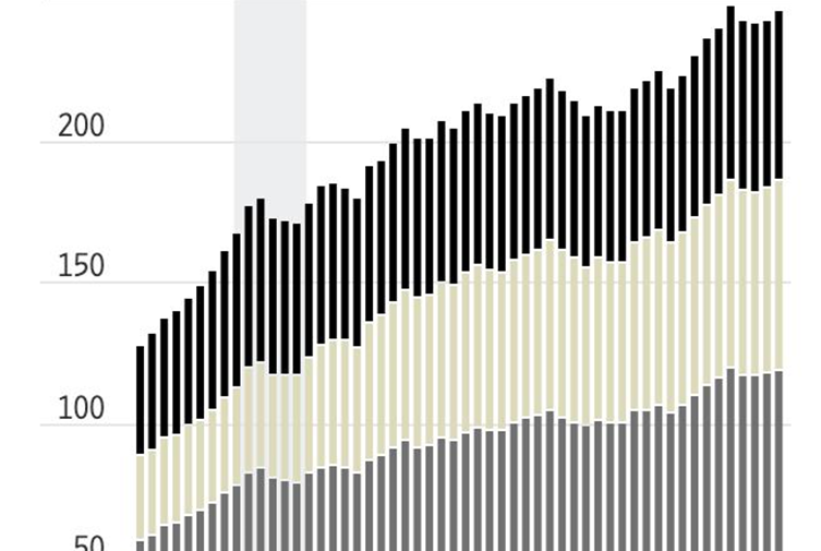 Charts That Matter