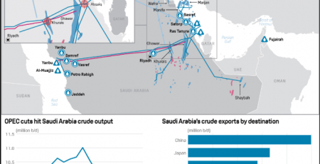 Crude Traders