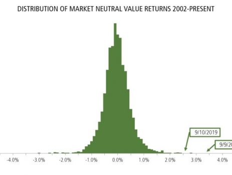 Value and Momentum