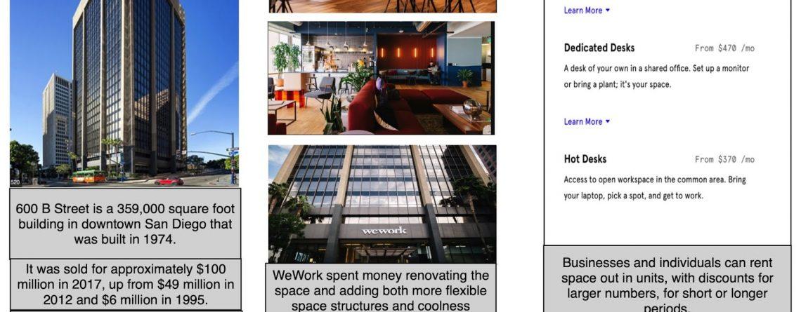 WeWork IPO