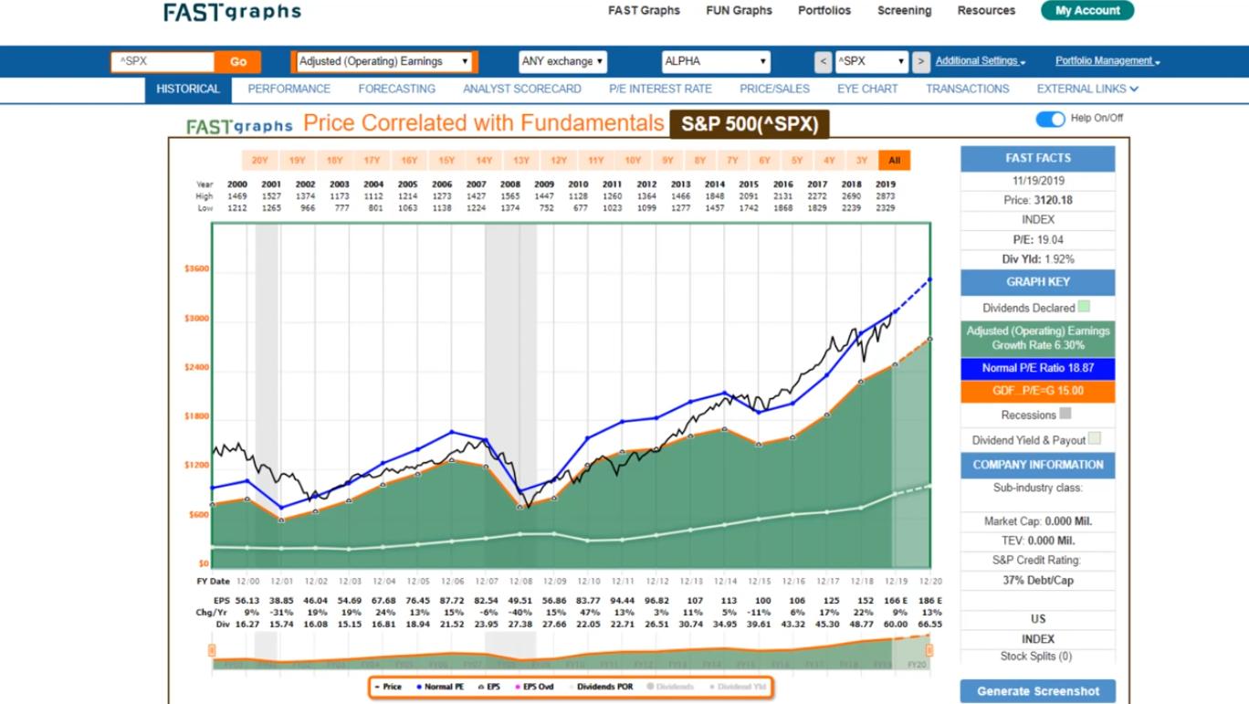 market of stocks