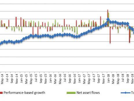 Eurekahedge Hedge Fund Index
