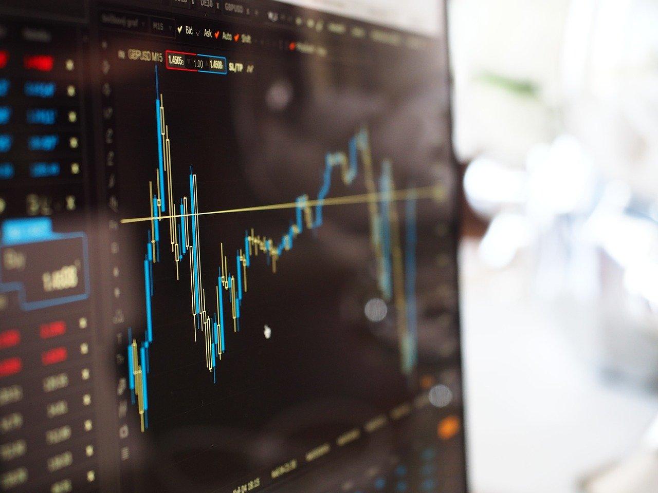 Dow Stocks