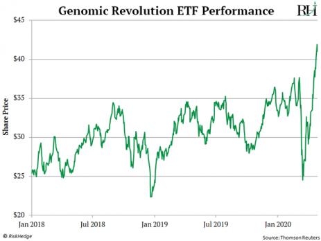 Genomic Stocks