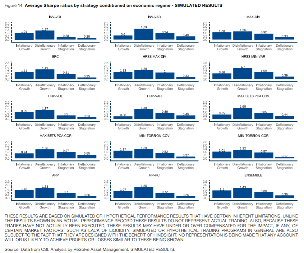 So, You Want A Risk Parity Investment?