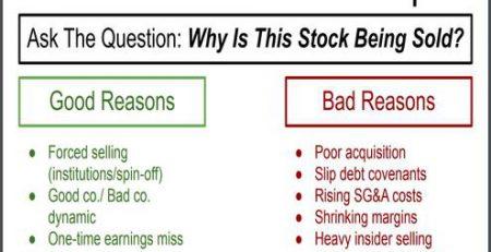 Avoid Value Traps