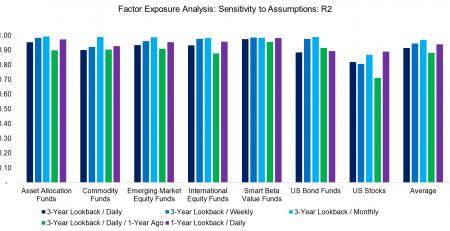 Factor Exposure Analysis