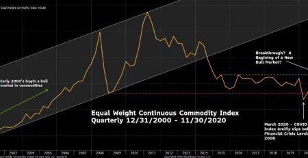 2021 Grain Outlook