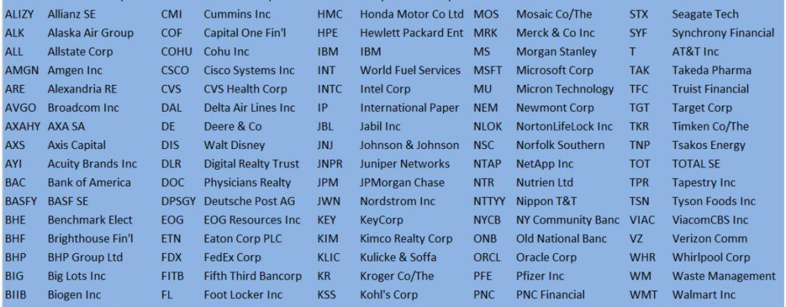 John Buckingham Stock Picks