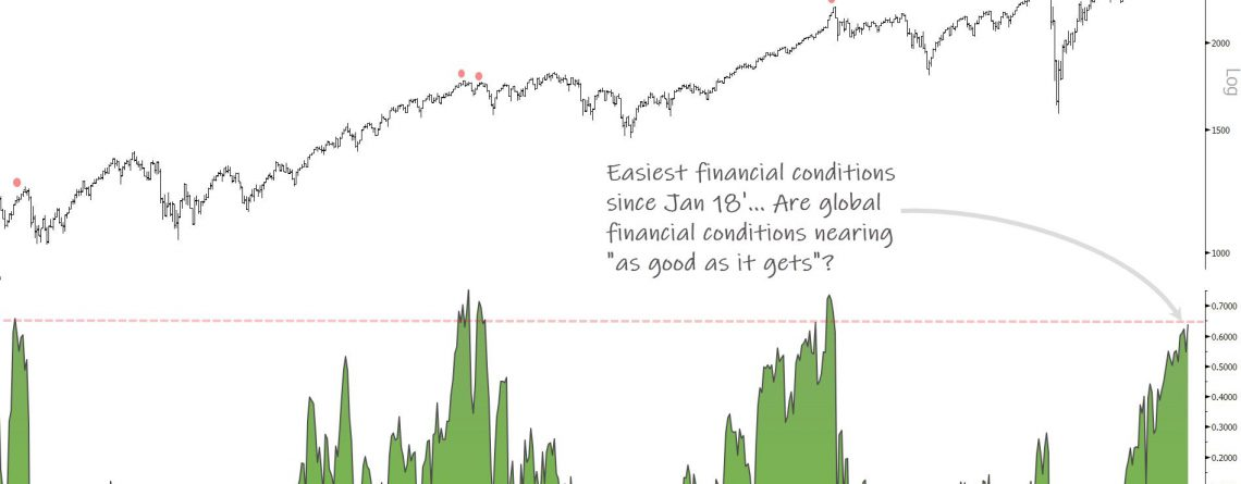 Global-FInancial-ConditionsGlobal-FInancial-Conditions