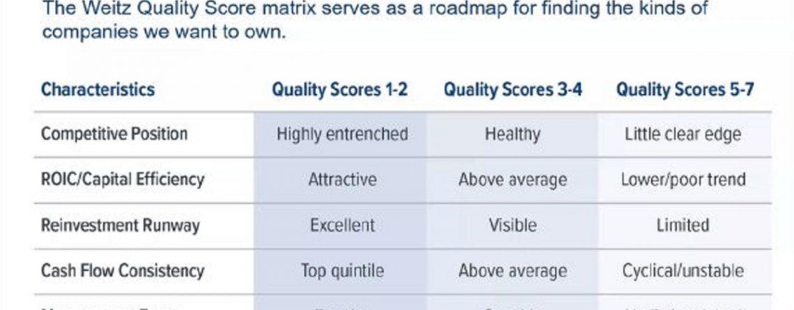 Quality Companies
